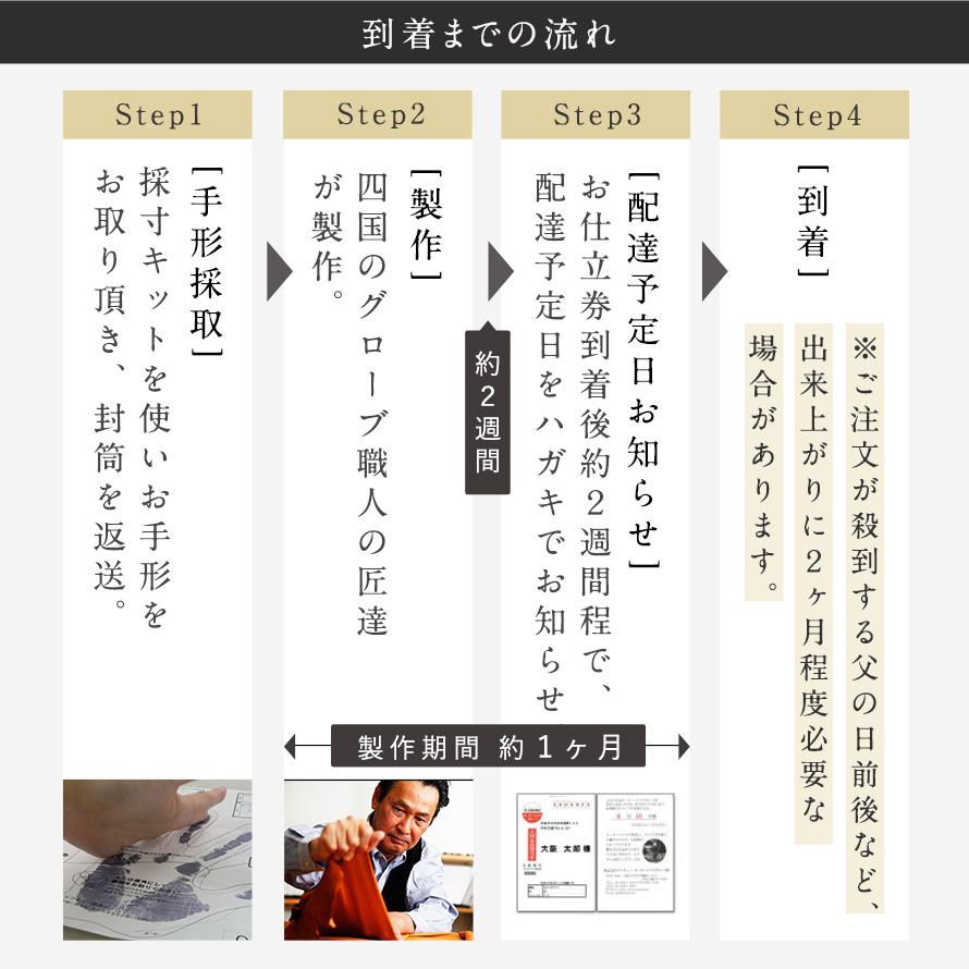 ゴルフグローブ オーダーメイド ラッピング付き ゴルフ手袋 名入れ ゴルフ用 オーダーグローブ ゴールドギフト  送別会 上司 退職祝い  ホールインワン賞 記念品